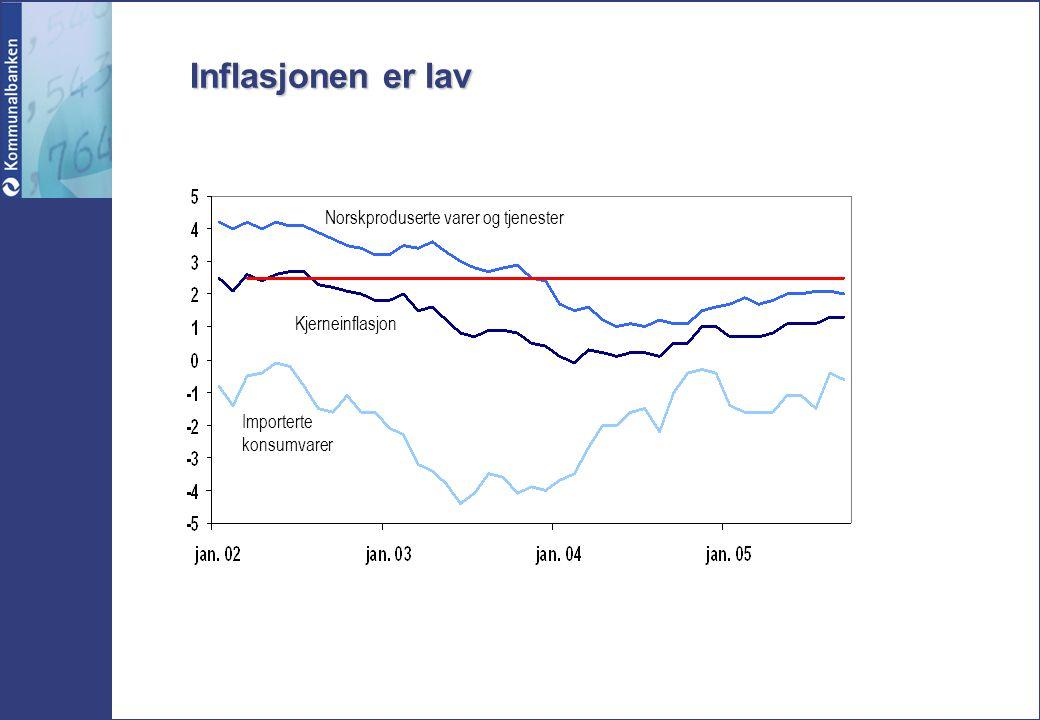 Inflasjonen er lav Norskproduserte varer og tjenester Kjerneinflasjon