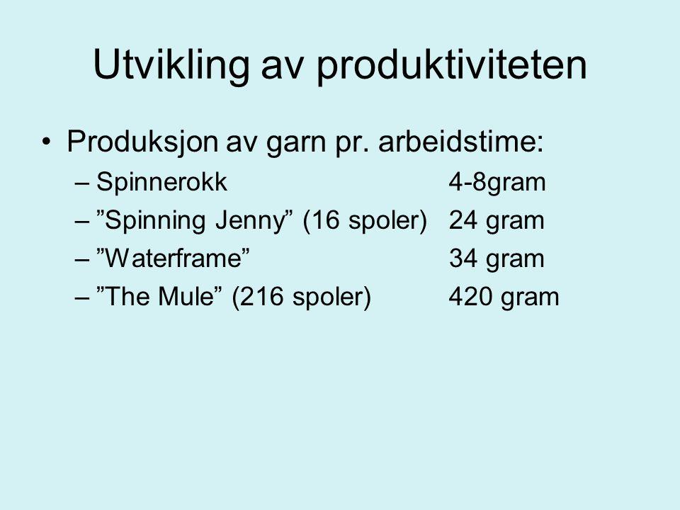 Utvikling av produktiviteten