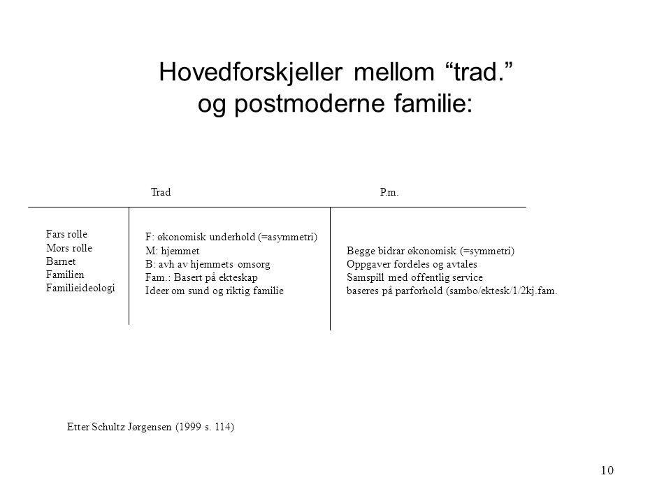 Hovedforskjeller mellom trad. og postmoderne familie: