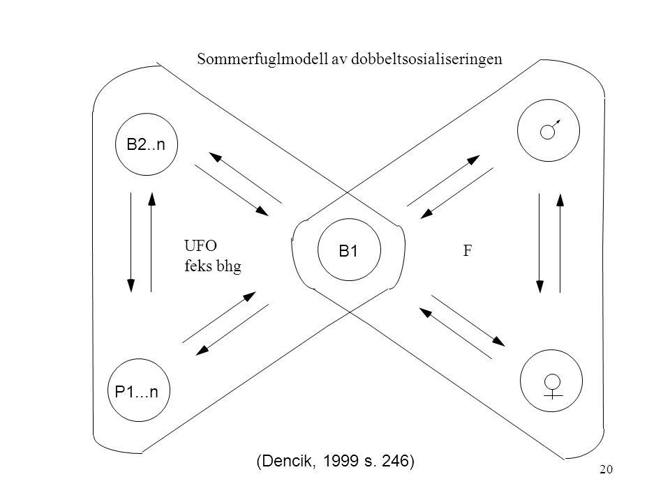 Sommerfuglmodell av dobbeltsosialiseringen
