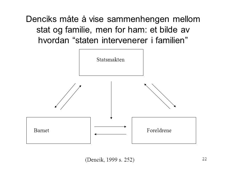 Denciks måte å vise sammenhengen mellom stat og familie, men for ham: et bilde av hvordan staten intervenerer i familien