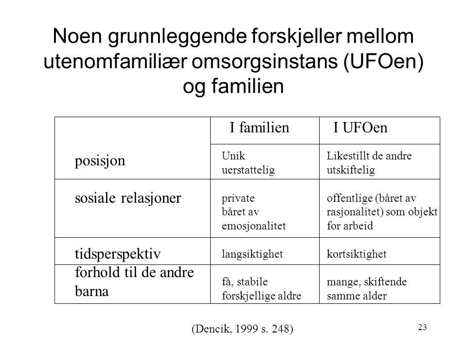 Noen grunnleggende forskjeller mellom utenomfamiliær omsorgsinstans (UFOen) og familien