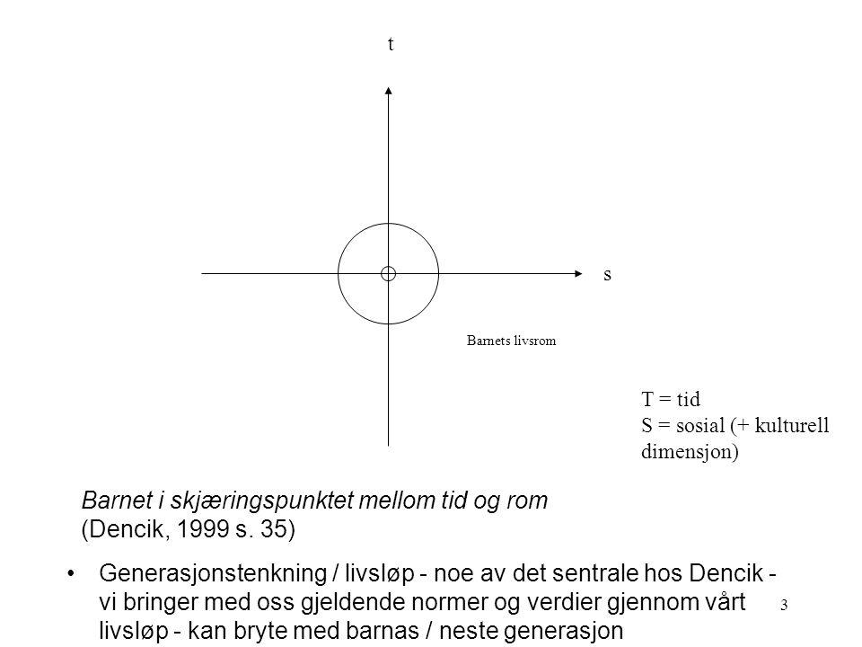 Barnet i skjæringspunktet mellom tid og rom (Dencik, 1999 s. 35)