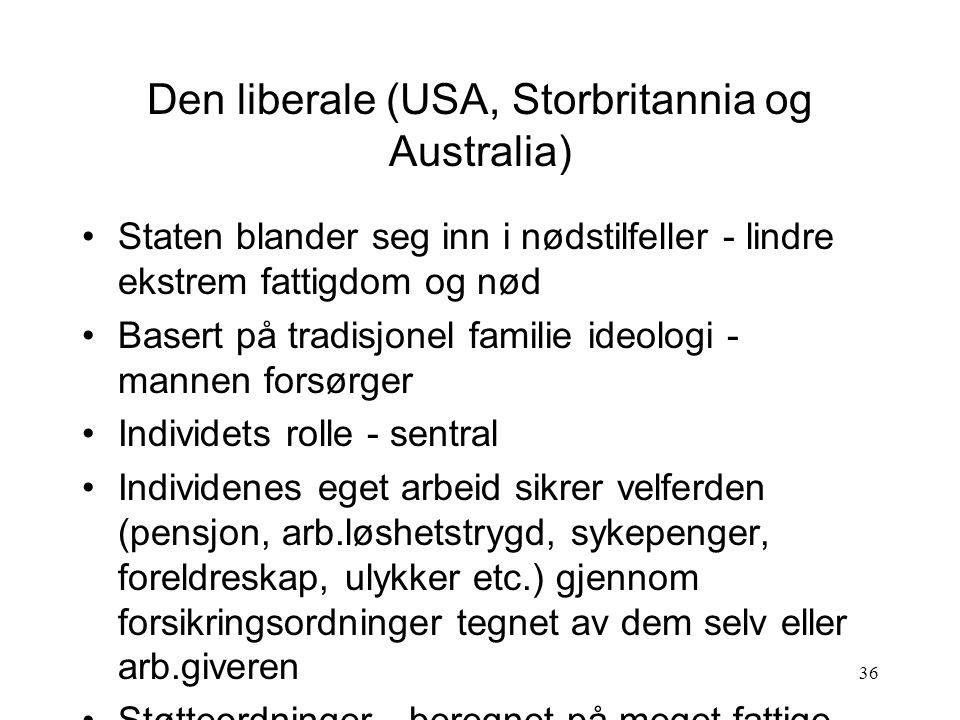 Den liberale (USA, Storbritannia og Australia)