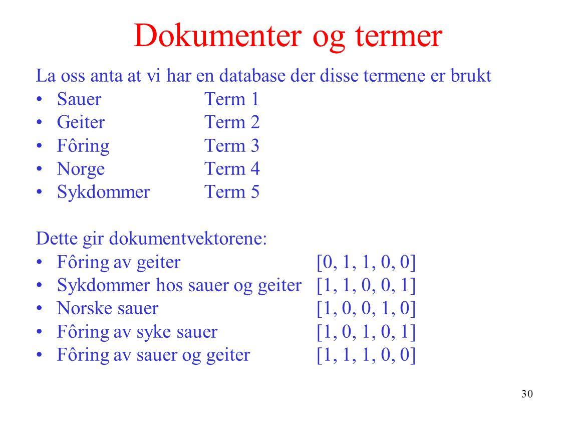 Dokumenter og termer La oss anta at vi har en database der disse termene er brukt. Sauer Term 1. Geiter Term 2.