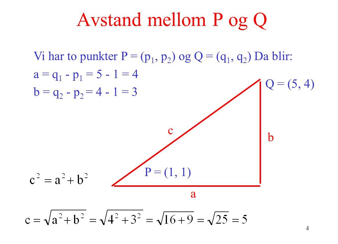 Avstand mellom P og Q Vi har to punkter P = (p1, p2) og Q = (q1, q2) Da blir: a = q1 - p1 = 5 - 1 = 4.
