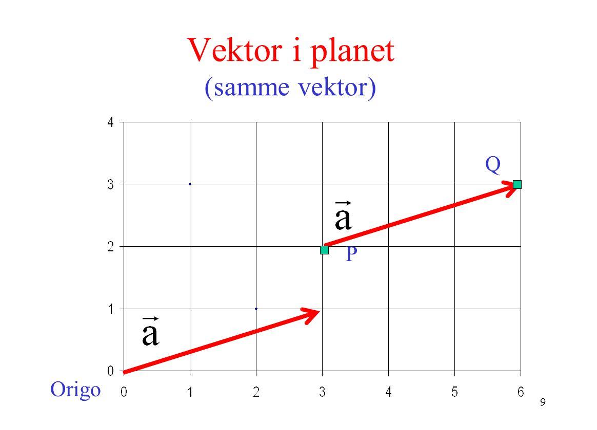 Vektor i planet (samme vektor)