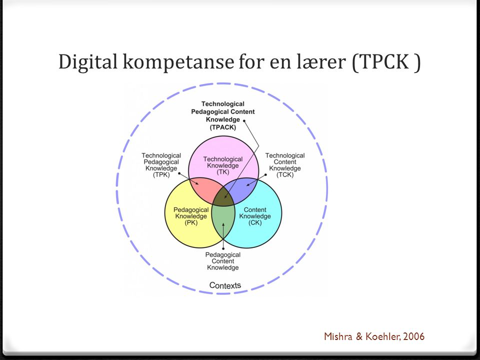Digital kompetanse for en lærer (TPCK )