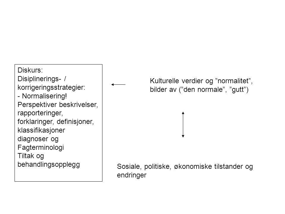 Diskurs: Disiplinerings- / korrigeringsstrategier: - Normalisering!