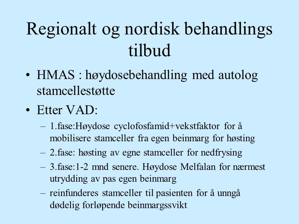 Regionalt og nordisk behandlings tilbud
