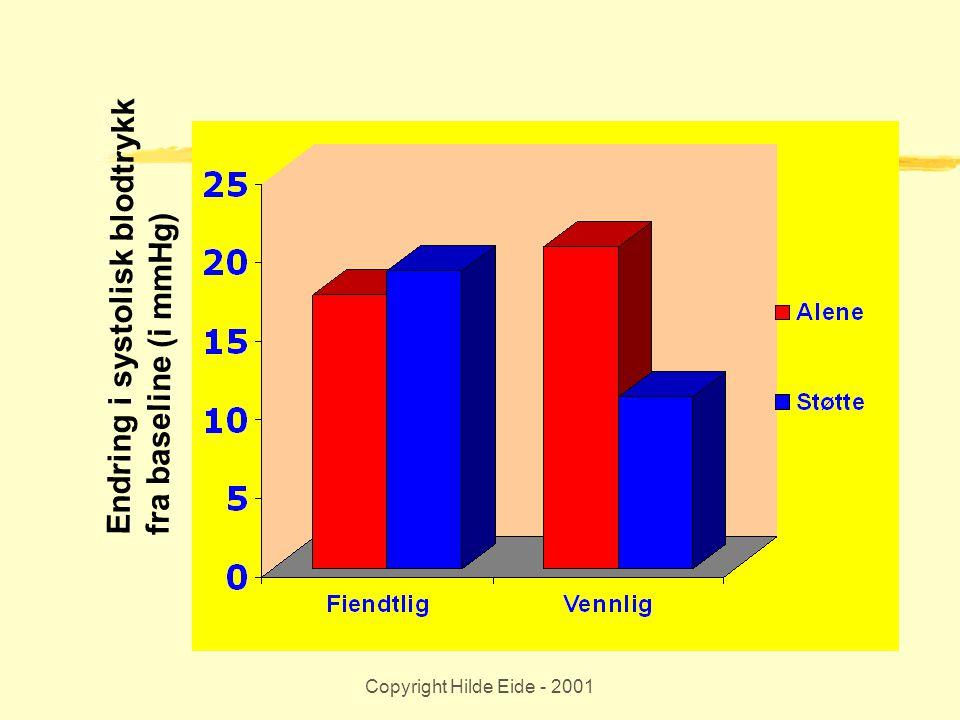 Endring i systolisk blodtrykk