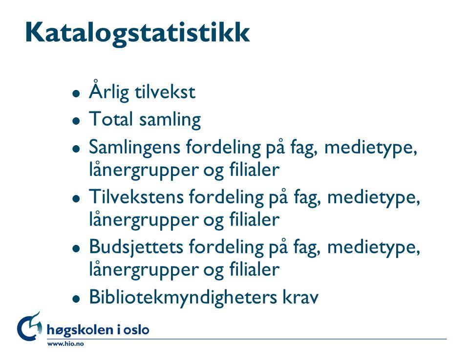 Katalogstatistikk Årlig tilvekst Total samling