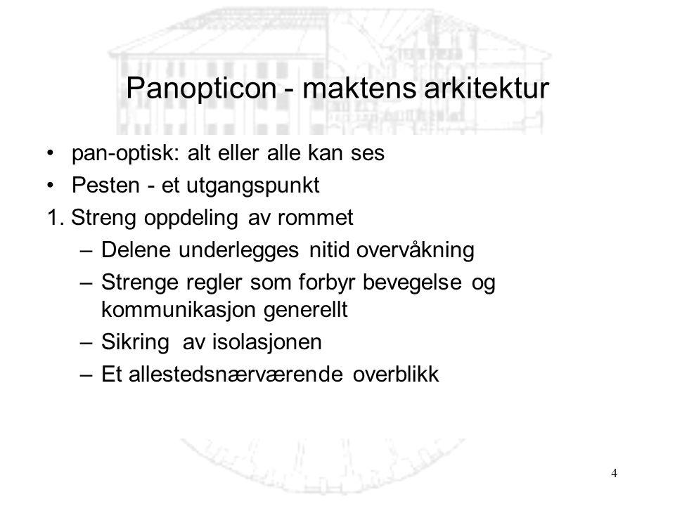 Panopticon - maktens arkitektur