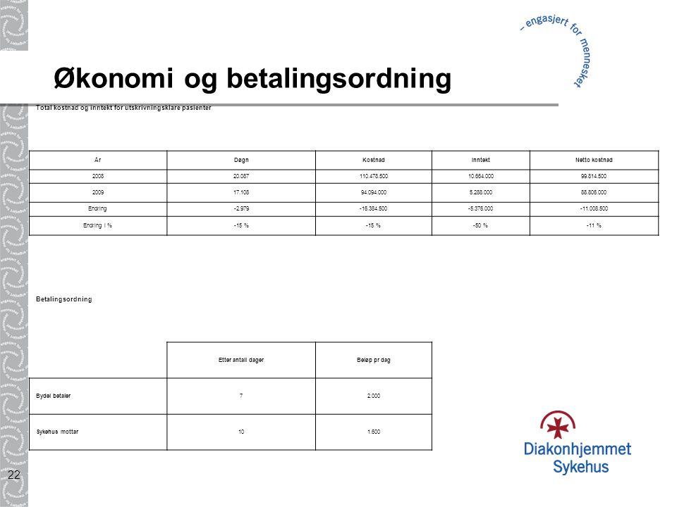 Økonomi og betalingsordning