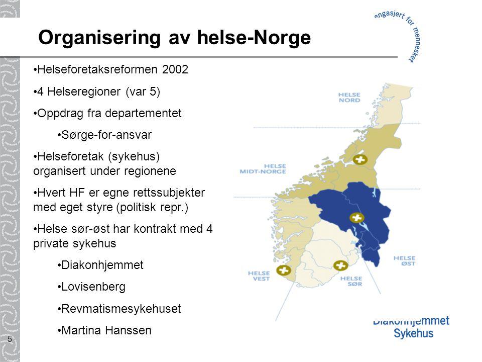 Organisering av helse-Norge
