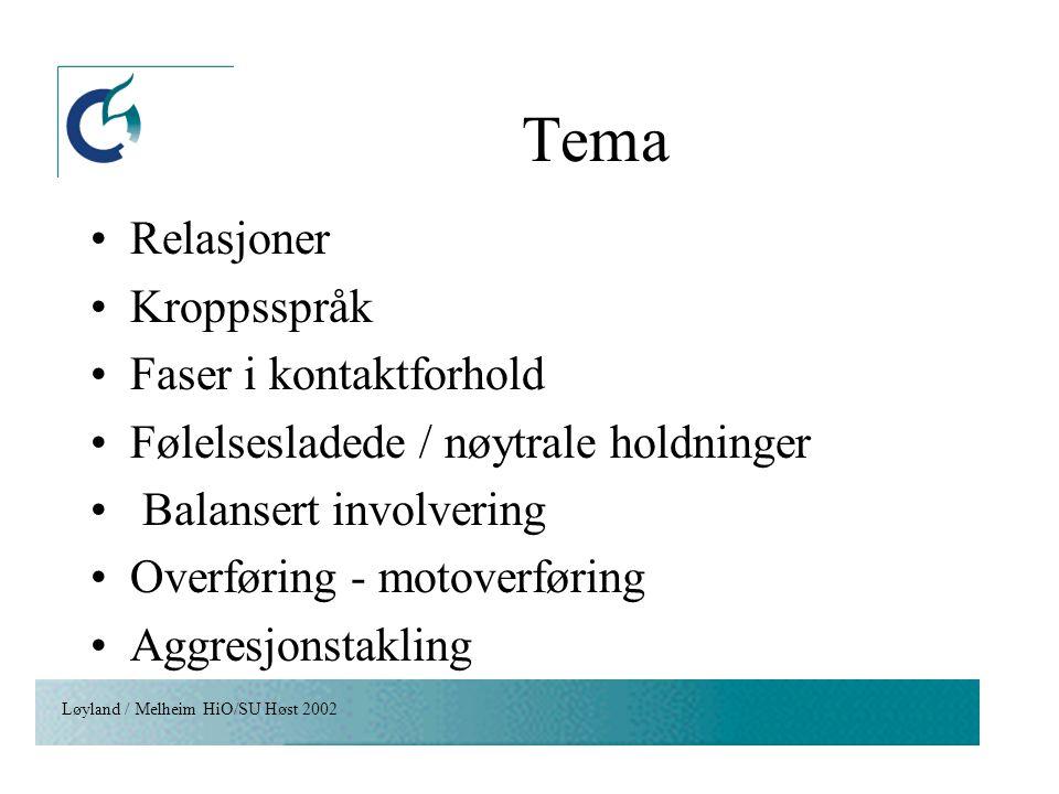 Tema Relasjoner Kroppsspråk Faser i kontaktforhold