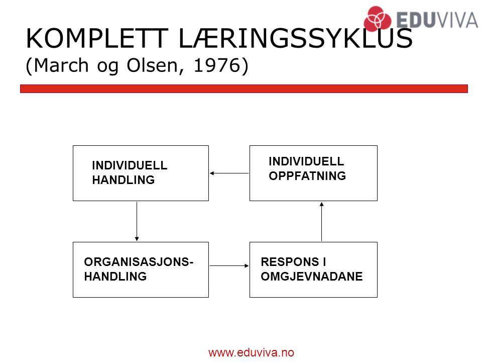 KOMPLETT LÆRINGSSYKLUS (March og Olsen, 1976)