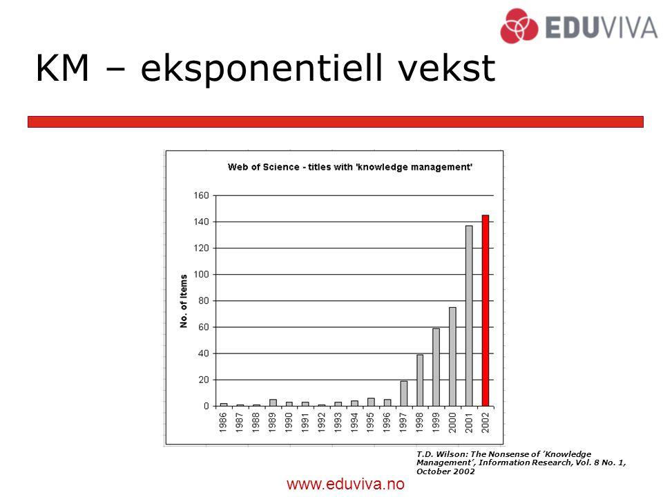 KM – eksponentiell vekst