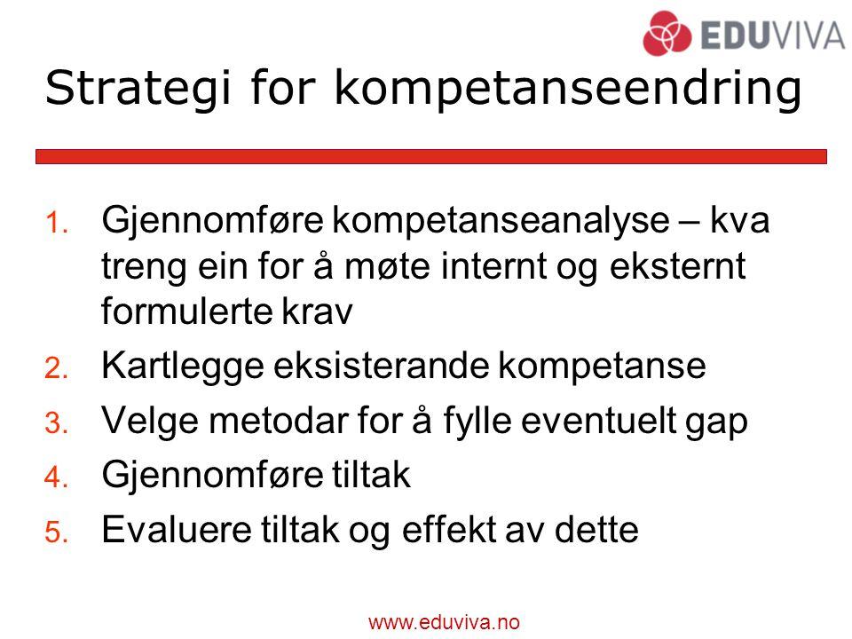 Strategi for kompetanseendring