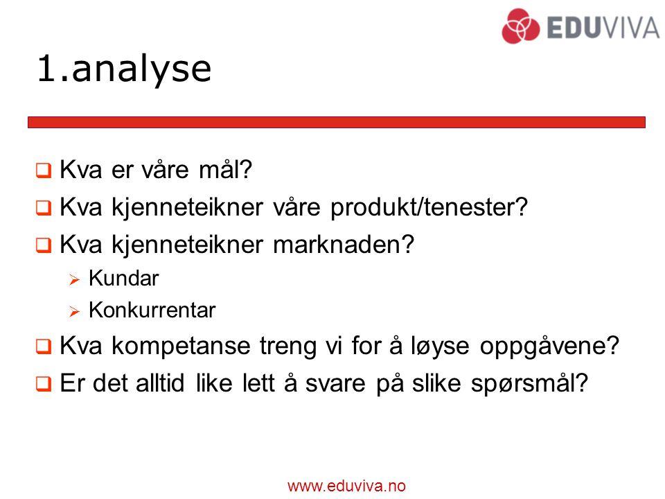 analyse Kva er våre mål Kva kjenneteikner våre produkt/tenester