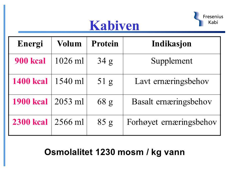 Kabiven Energi Volum Protein Indikasjon 900 kcal 1026 ml 34 g