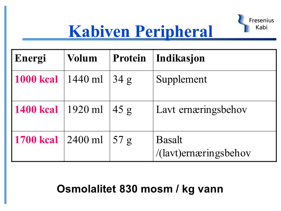 Kabiven Peripheral Energi Volum Protein Indikasjon 1000 kcal 1440 ml