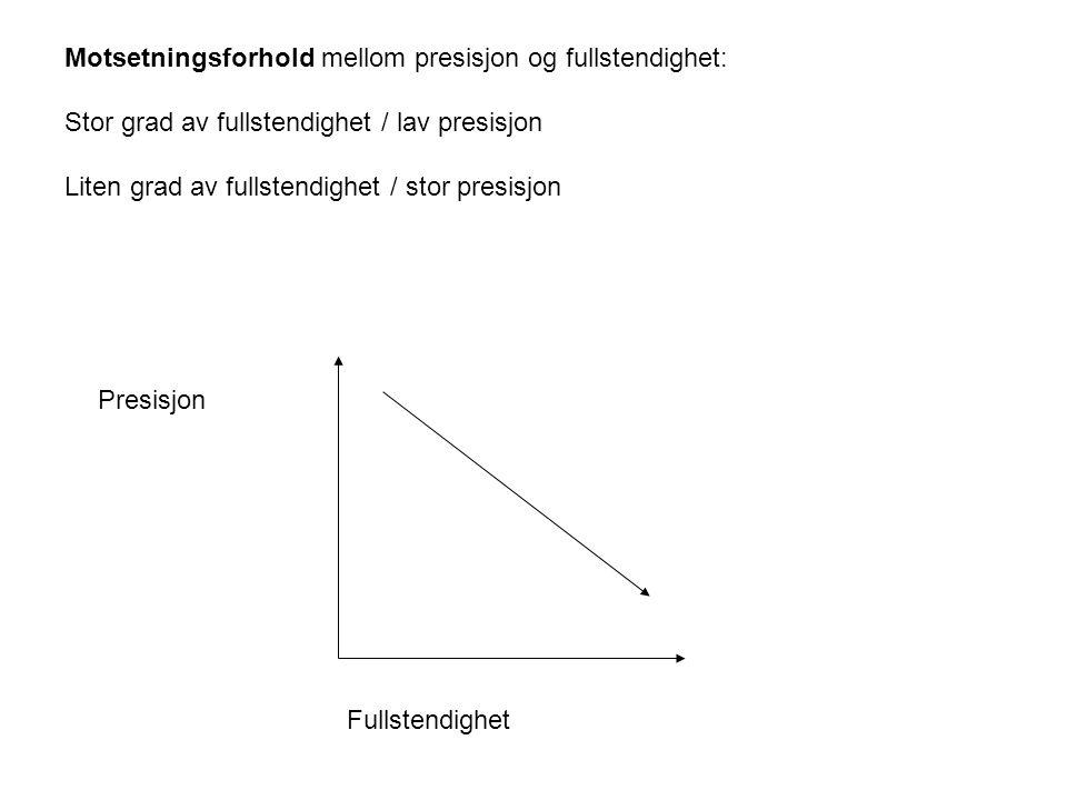 Motsetningsforhold mellom presisjon og fullstendighet: