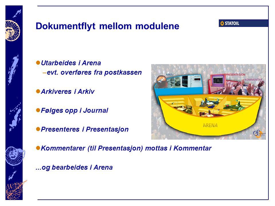 Dokumentflyt mellom modulene
