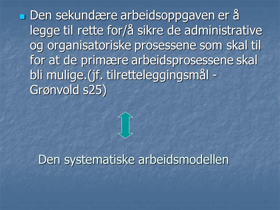 Den systematiske arbeidsmodellen