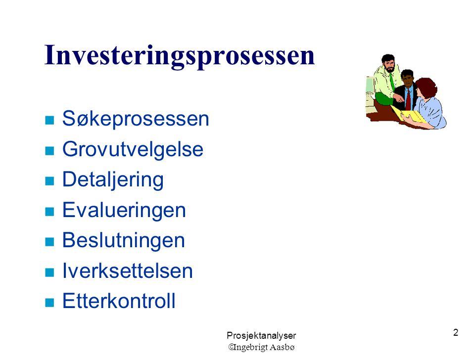 Investeringsprosessen