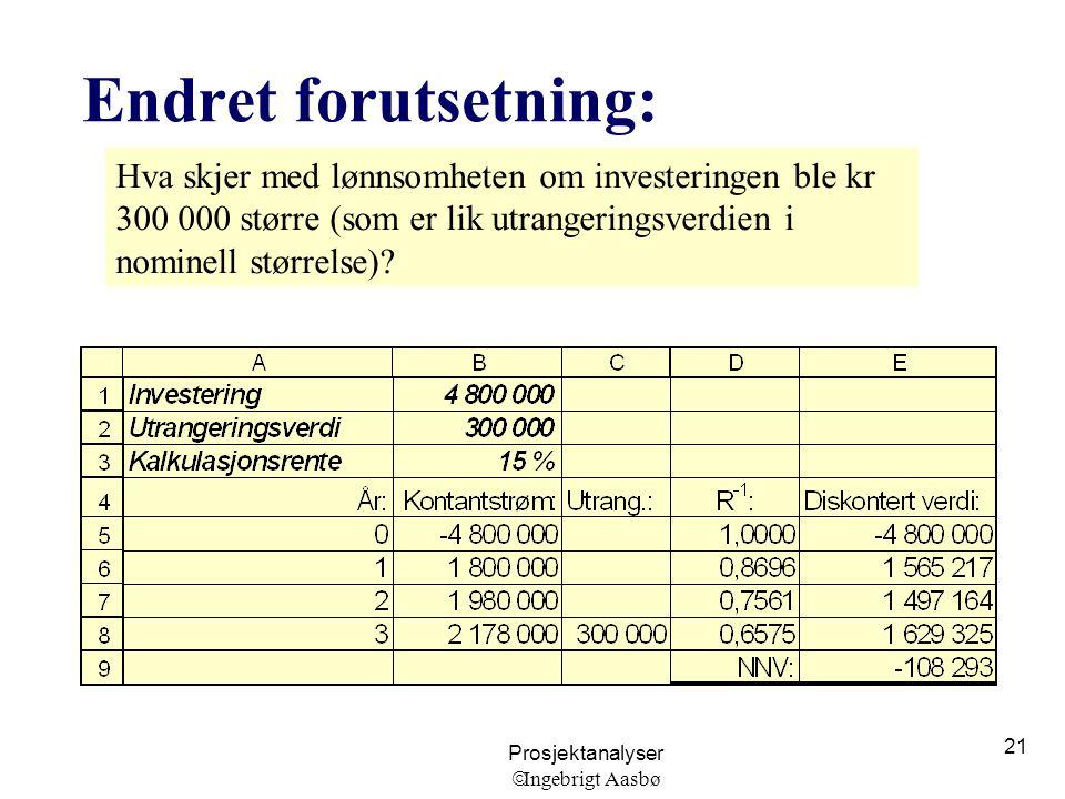 Endret forutsetning: Hva skjer med lønnsomheten om investeringen ble kr 300 000 større (som er lik utrangeringsverdien i nominell størrelse)