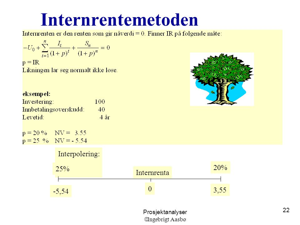 Internrentemetoden Interpolering: 20% 25% Internrenta 3,55 -5,54