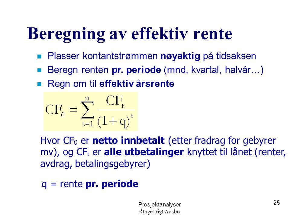 Beregning av effektiv rente