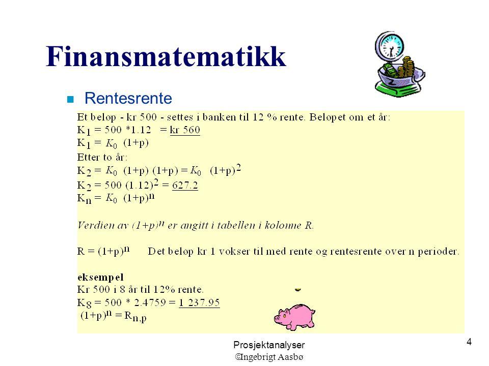 Finansmatematikk Rentesrente Egne notater: