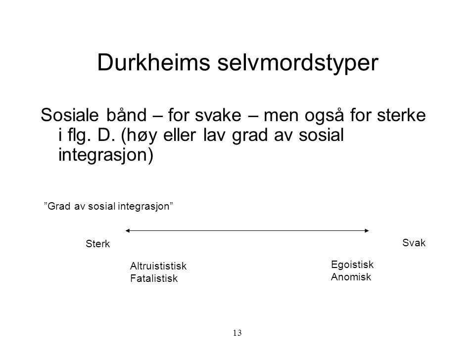 Durkheims selvmordstyper