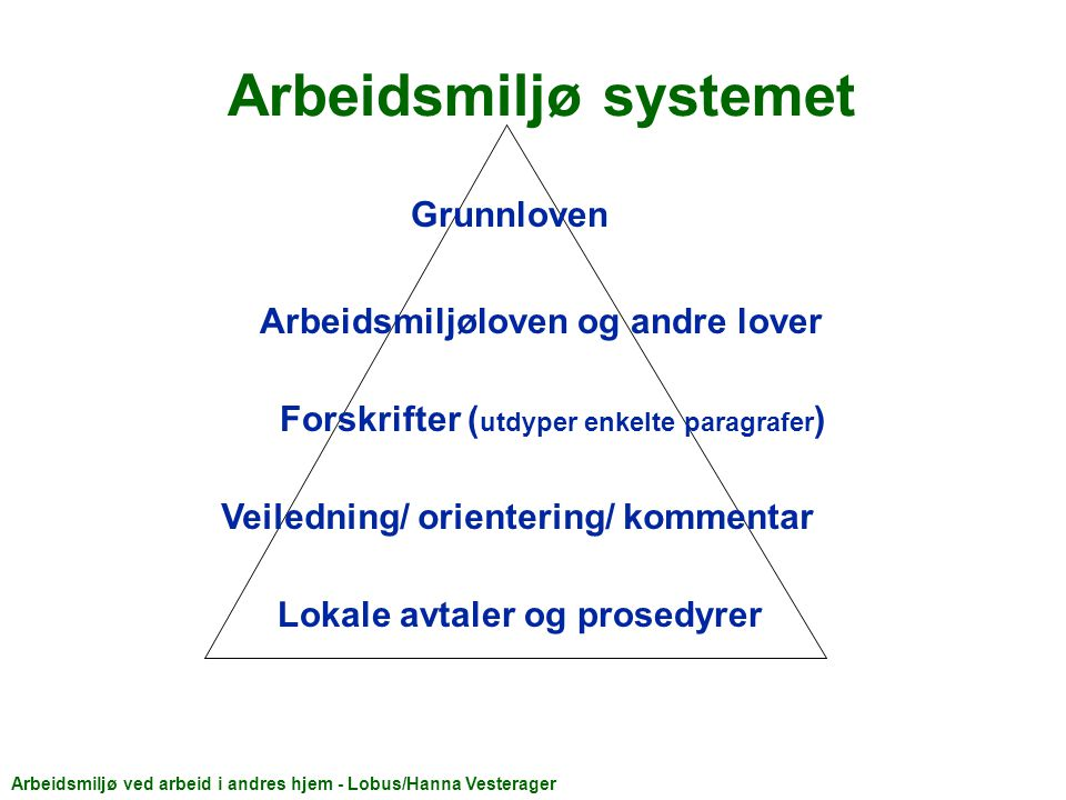 Arbeidsmiljø systemet