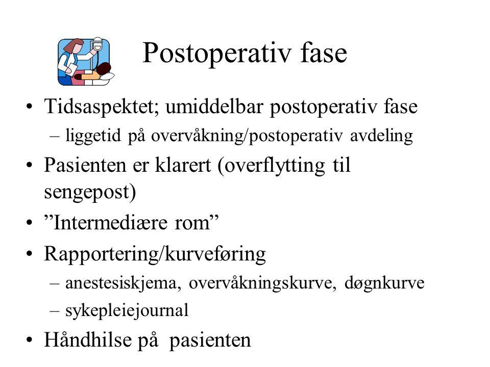 Postoperativ fase Tidsaspektet; umiddelbar postoperativ fase