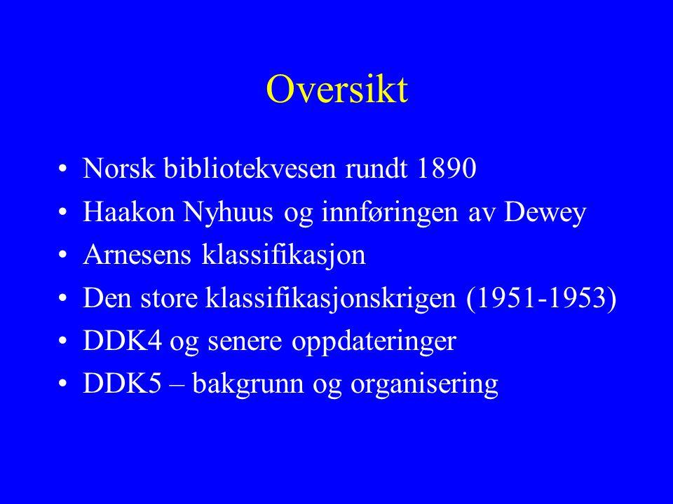 Oversikt Norsk bibliotekvesen rundt 1890