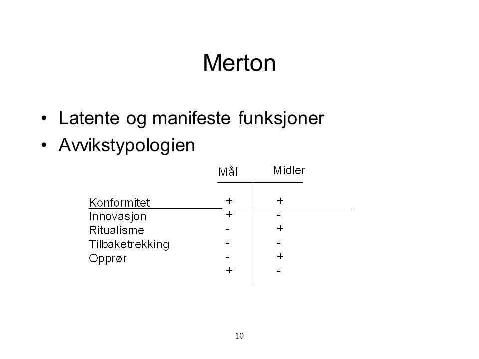 Merton Latente og manifeste funksjoner Avvikstypologien 10