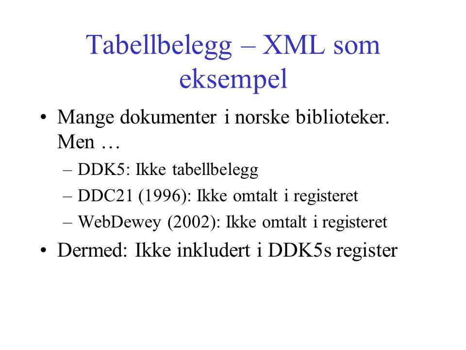 Tabellbelegg – XML som eksempel