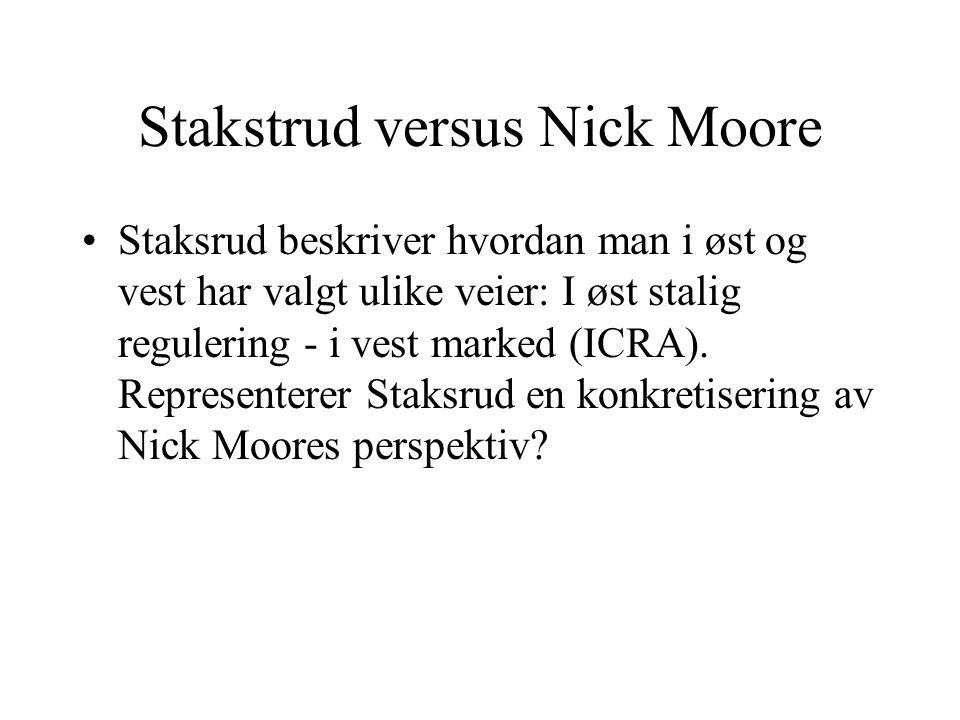 Stakstrud versus Nick Moore