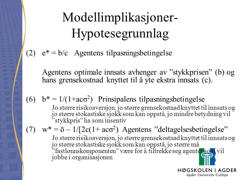 Modellimplikasjoner-Hypotesegrunnlag