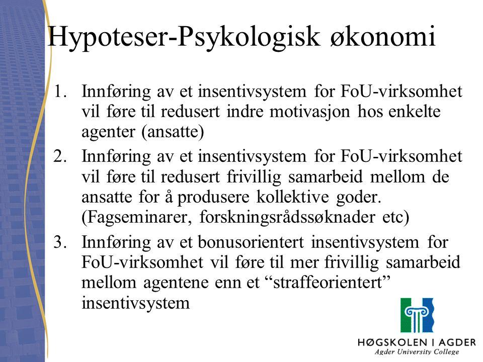 Hypoteser-Psykologisk økonomi