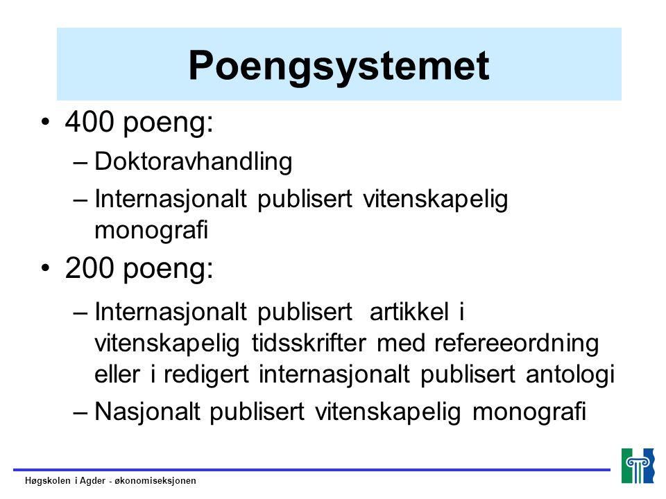 Poengsystemet 400 poeng: 200 poeng: Doktoravhandling