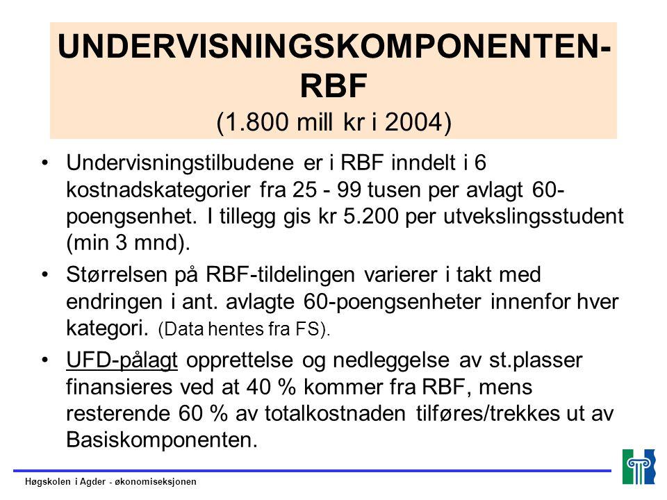 UNDERVISNINGSKOMPONENTEN- RBF (1.800 mill kr i 2004)