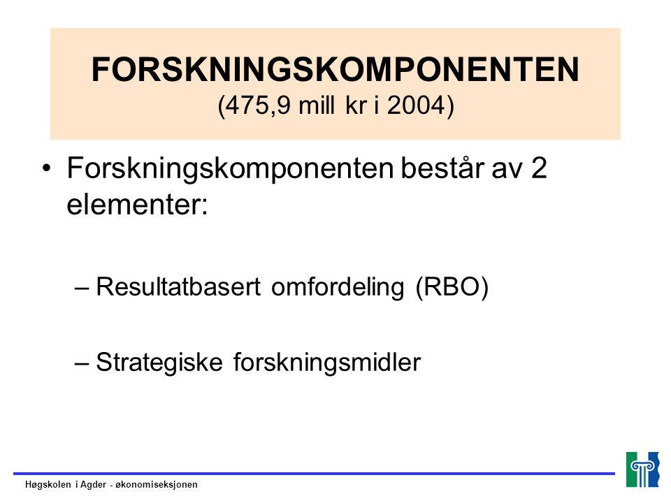 FORSKNINGSKOMPONENTEN (475,9 mill kr i 2004)