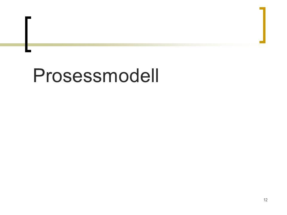 Prosessmodell