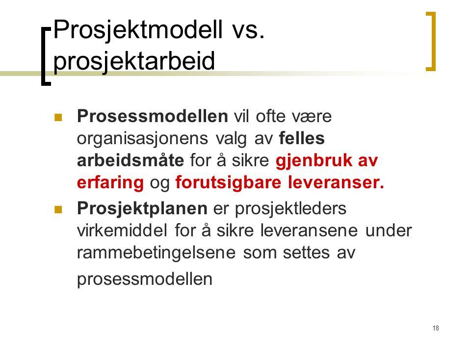 Prosjektmodell vs. prosjektarbeid