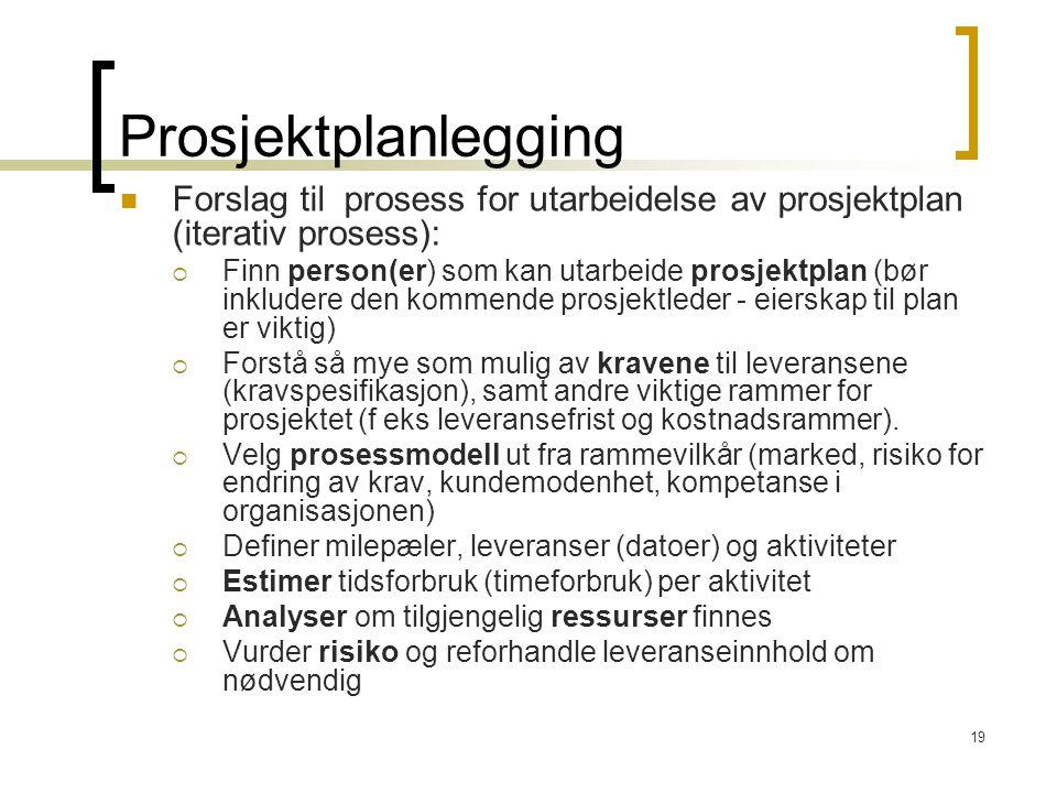 Prosjektplanlegging Forslag til prosess for utarbeidelse av prosjektplan (iterativ prosess):