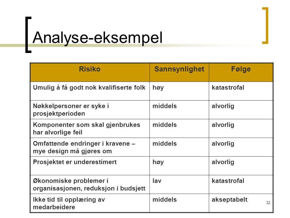 Analyse-eksempel Risiko Sannsynlighet Følge